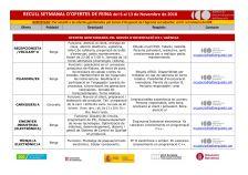Recull setmanal d'ofertes de feina  (del 6 al 13 de novembre de 2018)